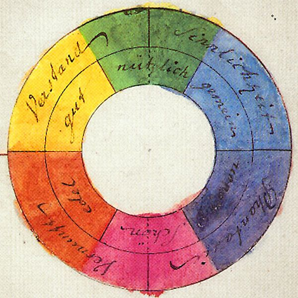 cercle-chromatique-goethe-800x600